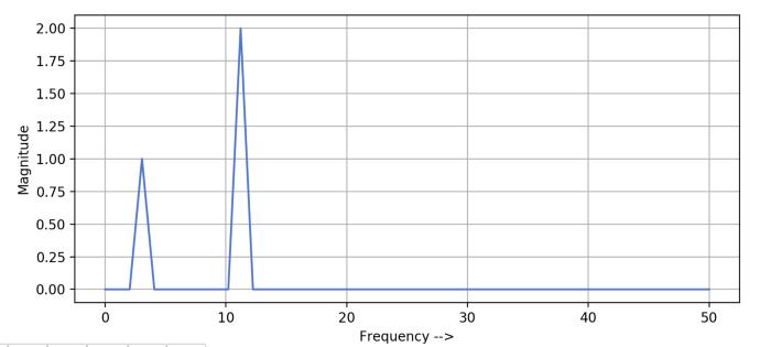 عکس سیستم تشخیص گفتار