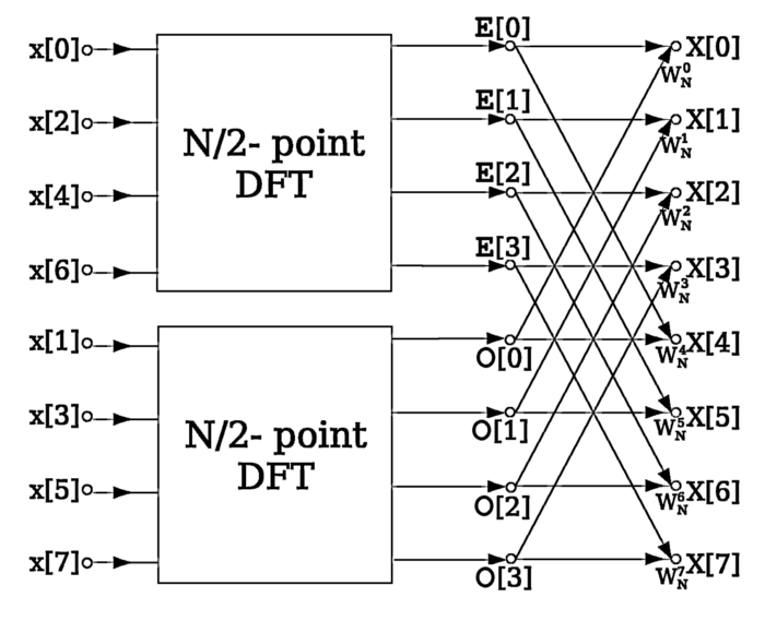 سیستم تشخیص گفتار