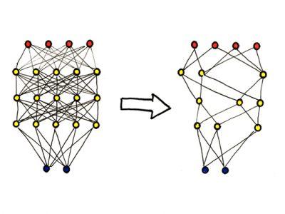 فشرده سازی شبکه عصبی